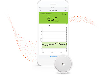 FreeStyle Libre Flash Glucose Monitoring Systems