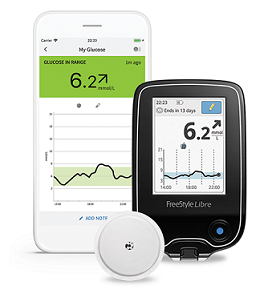 FreeStyle Libre Flash Glucose Monitoring System